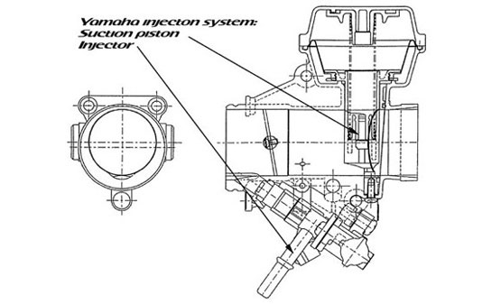 rpm gauge wiring diagram motorcycle