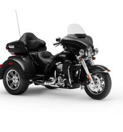 dummies harley 2019 harley davidson tri glide ultra guide total motorcycle on harley wiring diagram for  [ 2019 x 1346 Pixel ]