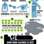 Why lift? Answered. #strength #burncalories #fitness #health http://ift.tt/1RZdcNk