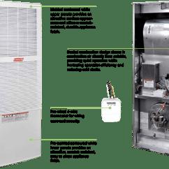 Intertherm Mobile Home Electric Furnace Wiring Diagram Spa Circuit Board Coleman Evcon Parts Heil ~ Elsavadorla