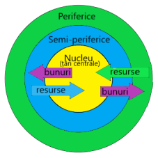 teoria-dependentei