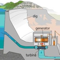 Hidrocentrala