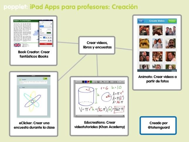 iPad Apps para Profesores Crear videos libros videos encuestas