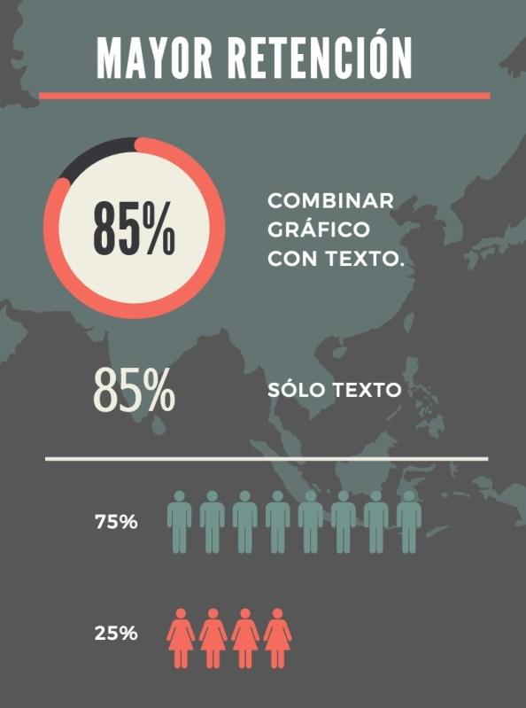 Infografia_cuantificar_numeros_porcentajes