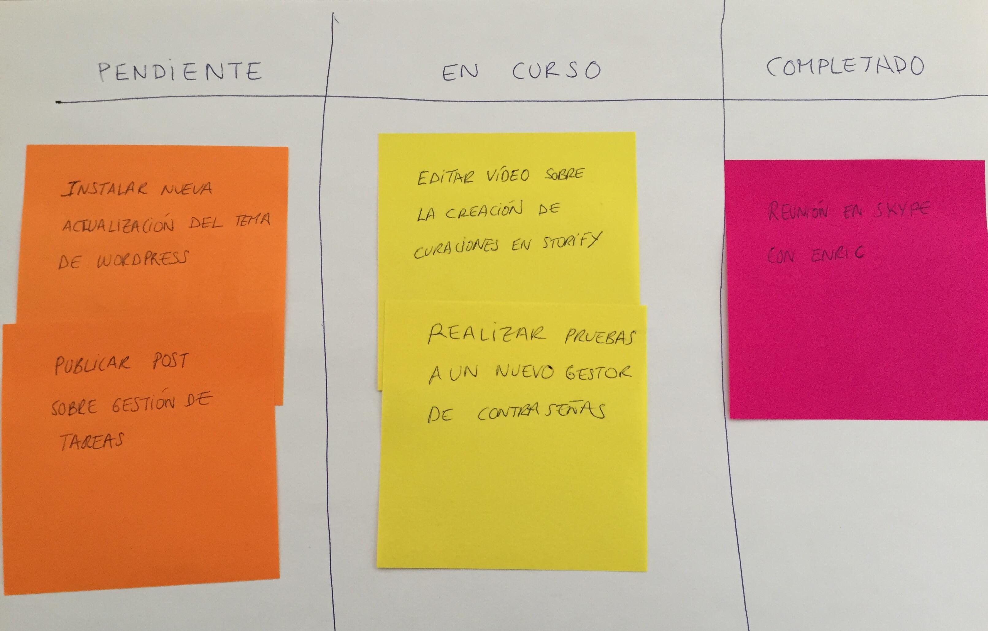 Cómo gestionar tareas y organizarse en equipo de forma sencilla con ...