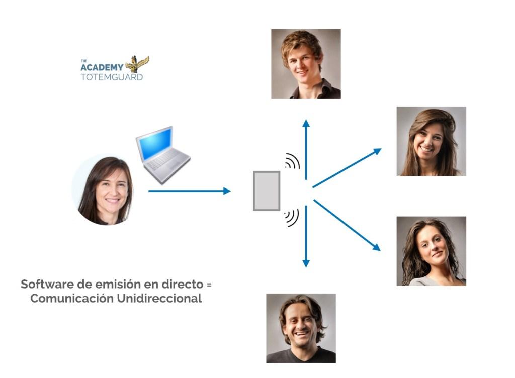 Video-conferencia-clases