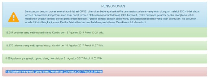 Daftar Nama Peserta Upload Ulang Dokumen Persyaratan CPNS Kemenkumham 2017