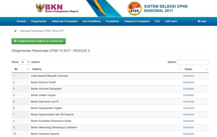 Download Pengumuman Penerimaan CPNS 2017 Kementrian dan Lembaga Negara