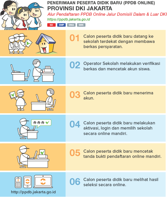 Cara Pendaftaran PPDB Online SMA SMK Negeri DKI Jakarta 2018