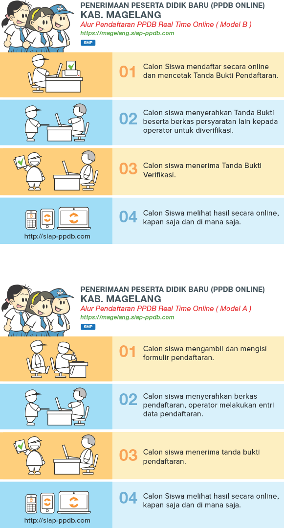 Cara Pendaftaran Ppdb Online Smp Mts Negeri Kab Magelang