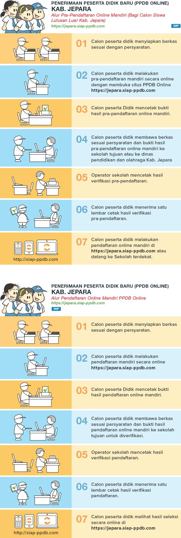 Lihat Pengumuman Hasil Seleksi PPDB SMP Kabupaten Jepara JATENG 2018/2019, Hasil PPDB Online Jenjang SMP di Kabupaten Jepara JATENG.