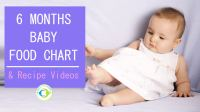 6 MONTHS INDIAN BABY FOOD CHART with Recipe Videos - TOTS ...