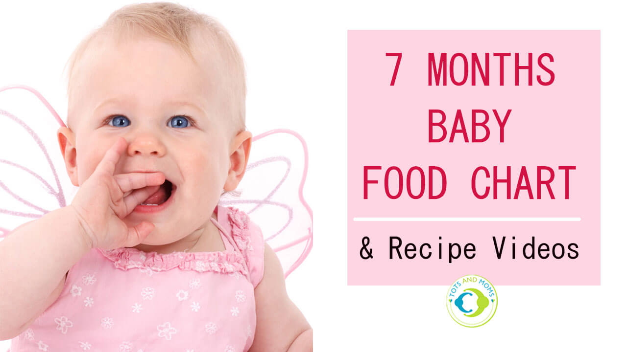 Baby Food Recipes  Months
