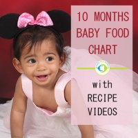 10 MONTHS INDIAN BABY FOOD CHART with Recipe Videos - TOTS ...