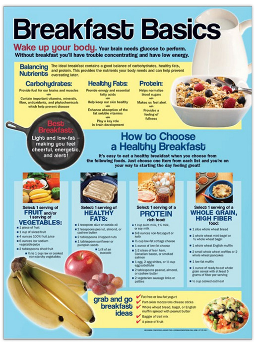 Nutrition Obesity And Diabetes Prevention Promotional Posters