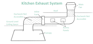 Common Furnace Problems Explained  Touchstone Commercial