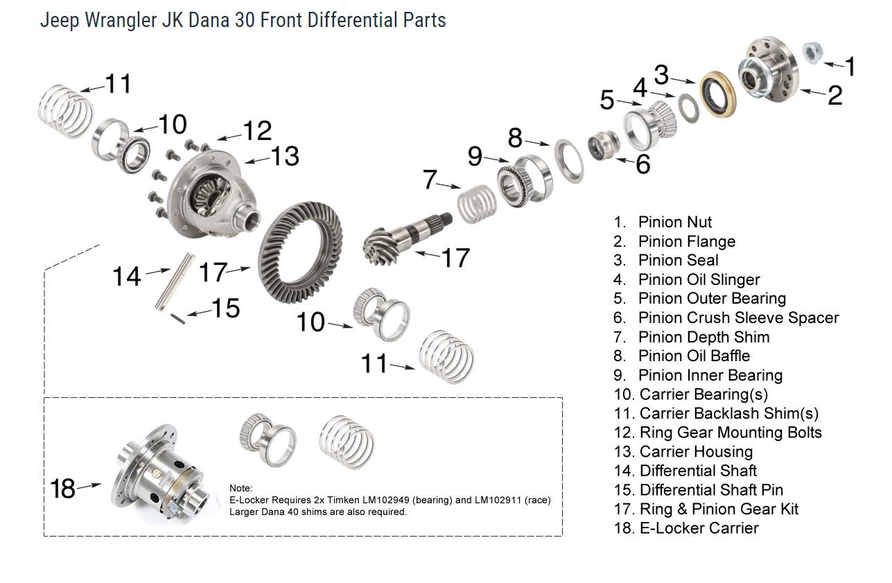 hight resolution of i suggest while you are disassembling your differential you make a similar diagram on paper outlining where all the parts go it is also equally important