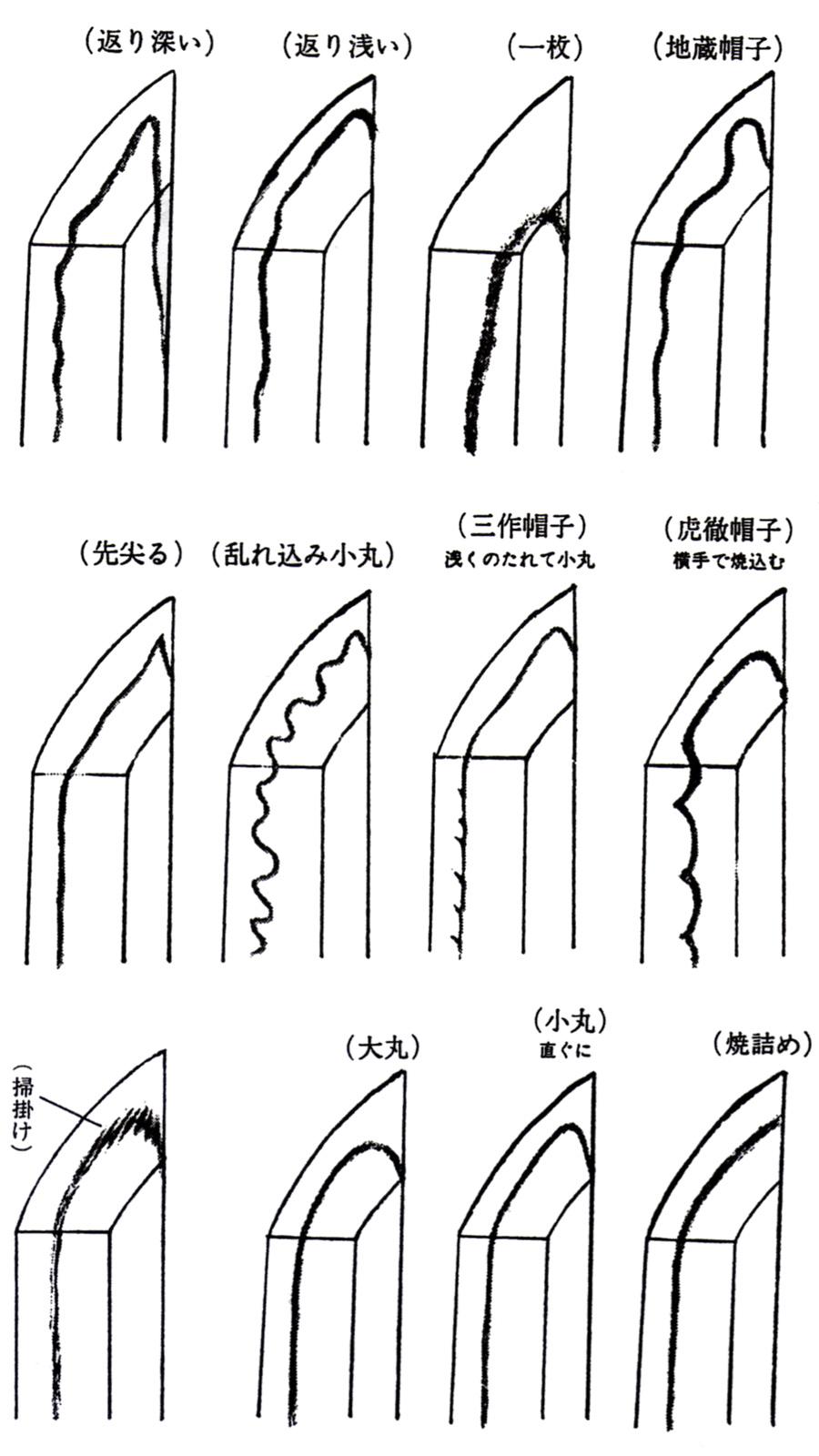 日本刀・刀装具の販売・買取 (株)美術刀剣松本 千葉県野田市