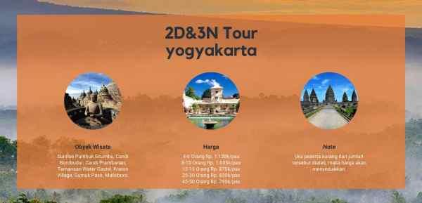 Paket Wisata 2H1M Jogjakarta