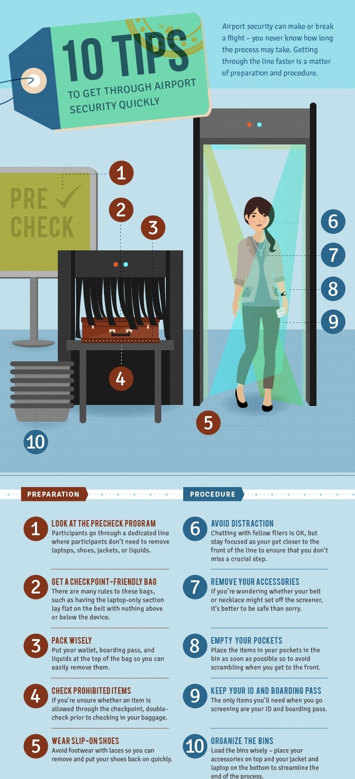 Airport Security Tips