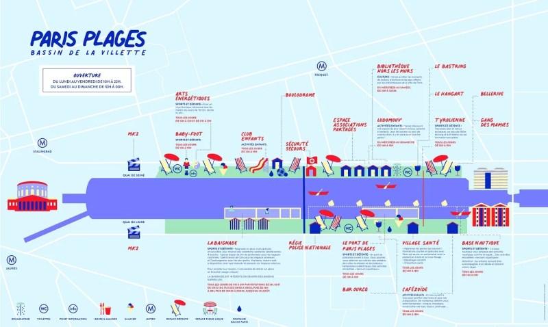 Paris Plages 2020 au bassin de la Villette