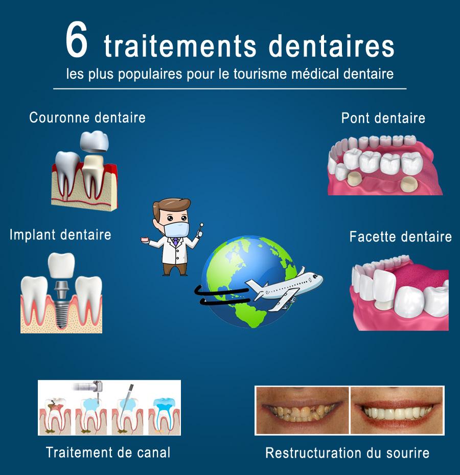 Traitements dentaires pour le tourisme dentaire