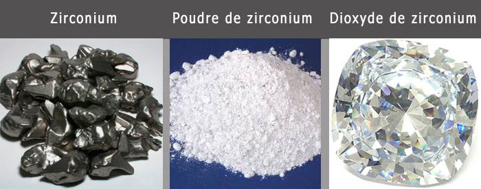 Poudre de zirconium