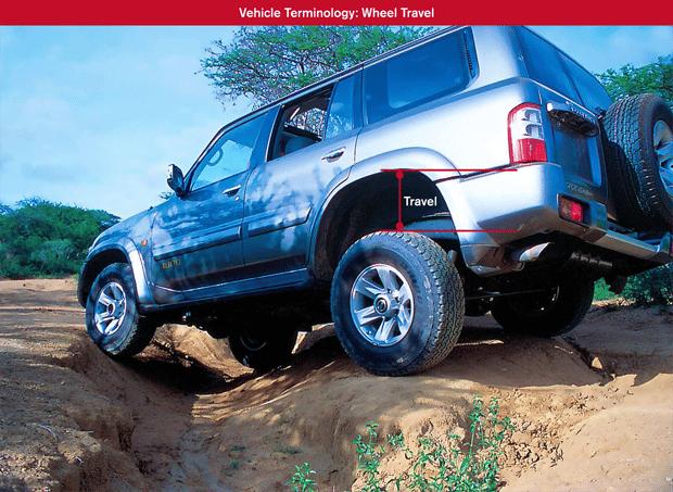 11-4x4-Wheel-Travel