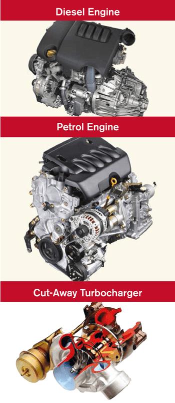 7-4x4-Engines