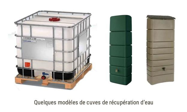 Modèles de récupérateurs d'eau basiques