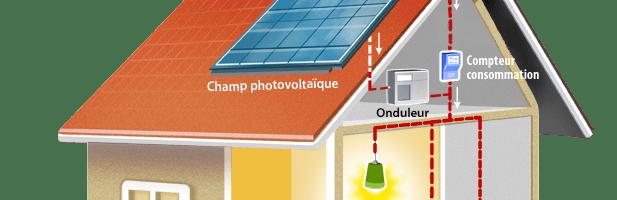 Le solaire : une solution d'alimentation de votre chalet de jardin