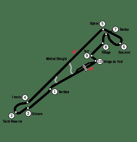 Classements Chronos des membres par circuits