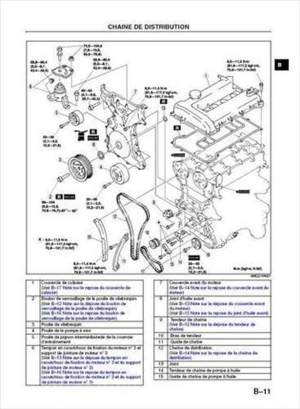Manuel Atelier Technique Mazda 6 Urval 24480 Auto