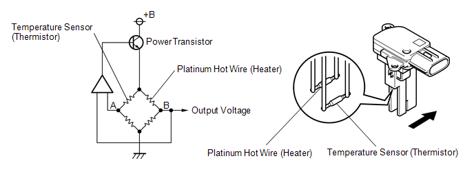 Toyota Venza: Mass or Volume Air Flow Circuit Low Input