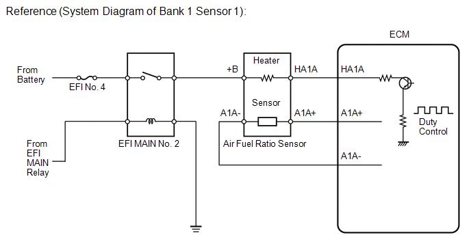 Oxygen Sensor Heater Control Circuit Low - Usefulresults