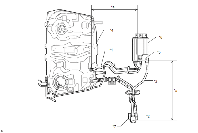 Toyota Venza: Evaporative Emission Control System Pressure