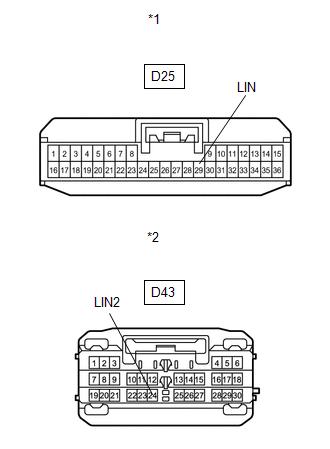 Toyota Venza: LIN Communication Master Malfunction (B2287