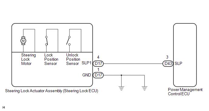 Toyota Venza: Unlock Position Sensor Signal Circuit