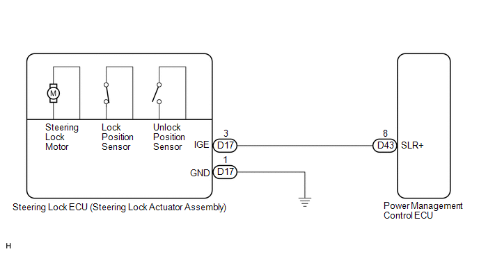 Toyota Venza: Power Source Control ECU Malfunction (B2782