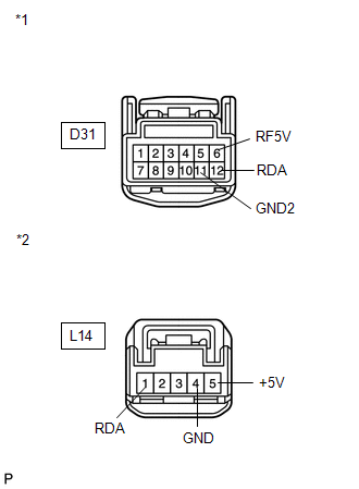 Toyota Venza: No Signal from Transmitter ID1 (C2121/21