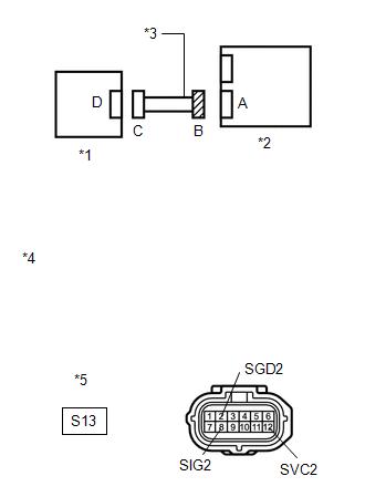 Toyota Venza: Front Occupant Classification Sensor RH