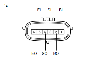 Toyota Venza: Front Sensor Communication Malfunction