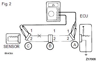 Toyota Venza: Electronic Circuit Inspection Procedure