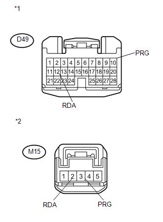 Toyota Venza: Wireless Door Lock Tuner Circuit Malfunction