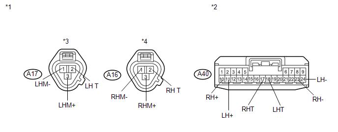 Toyota Venza: Headlight Beam Level Control Actuator