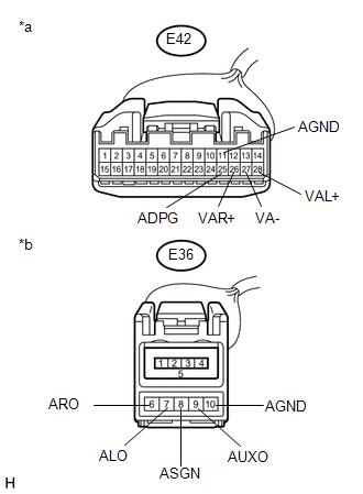 Toyota Venza: Sound Signal Circuit between Radio Receiver