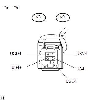 Toyota Venza: Data Signal Circuit between Radio Receiver
