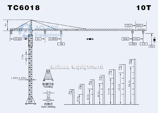 Trolley Travel 60m Boom Length External Climbing Tower