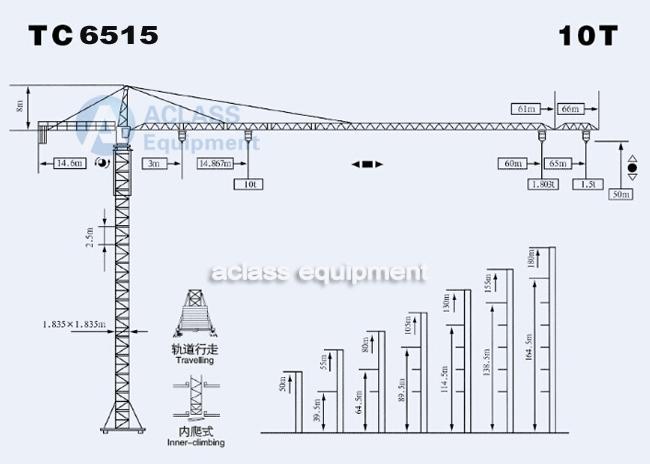 Topkit External Climbing Tower Crane 10 ton ISO / CE / CU
