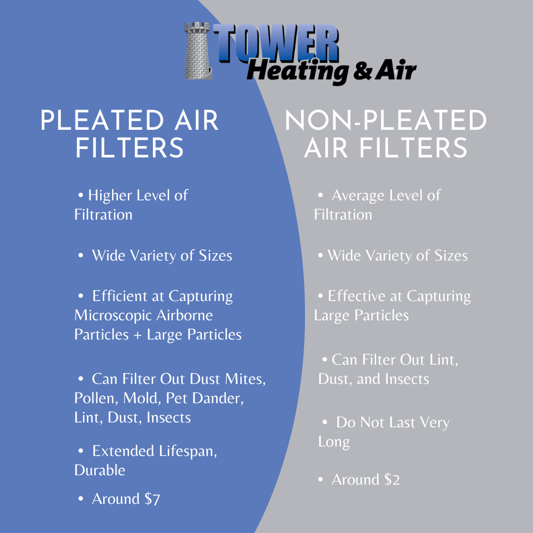 Tower Heating and Air Pleated Vs Non Pleated Air Filters